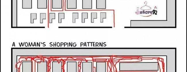 Men vs Women Shopping Experience